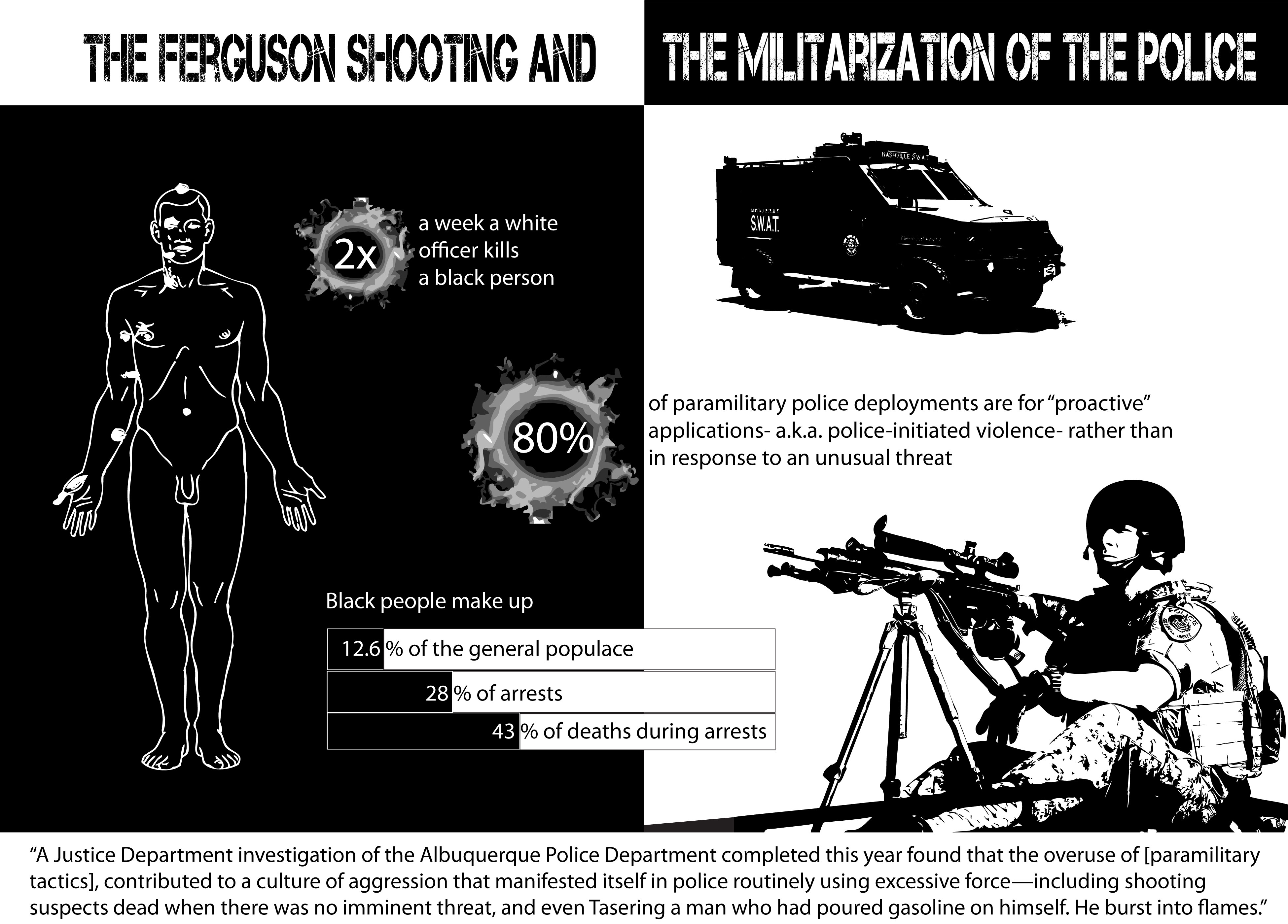 The Ferguson Shooting and The Militarization of Police